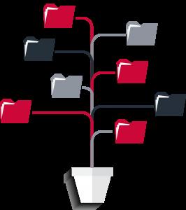 Bannettes et accès des utilisateurs